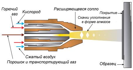 Вязание спицами узора павлинье перо 1